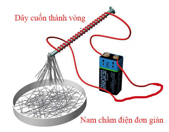 tu-che-nam-cham-dong-gian